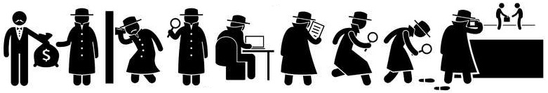 Private Investigator and Detective Services